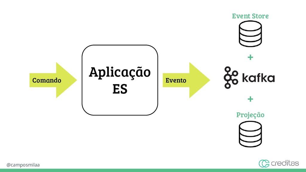 @camposmilaa Event Store + Projeção + Aplicação...