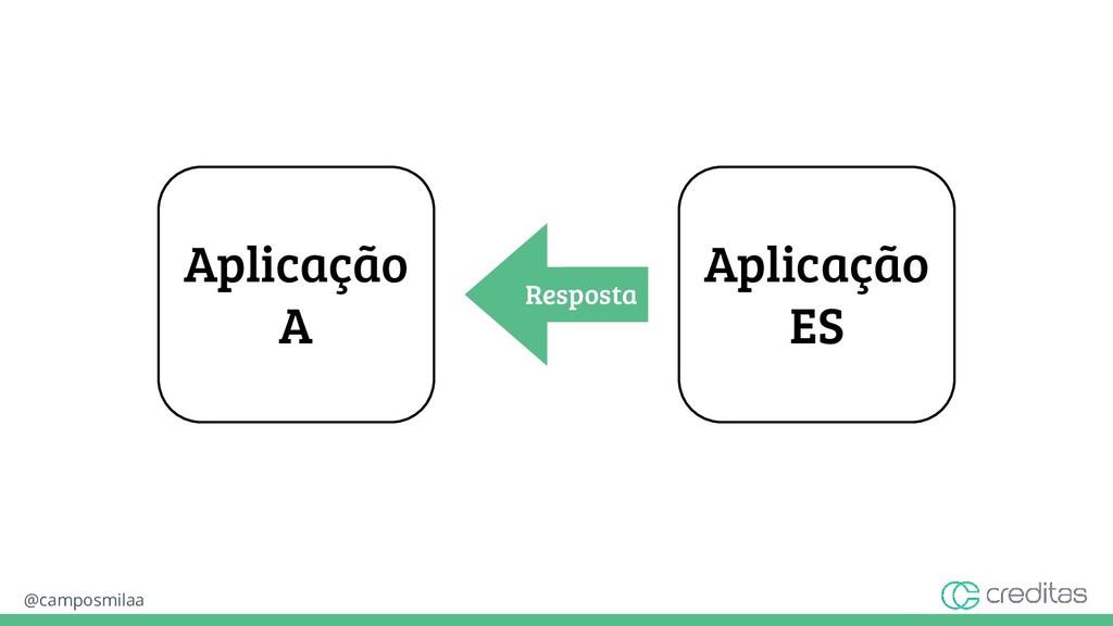 @camposmilaa Resposta Aplicação A Aplicação ES