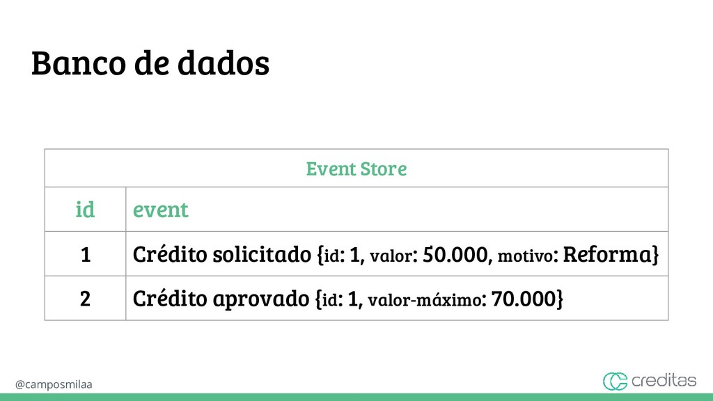@camposmilaa Banco de dados Event Store id even...