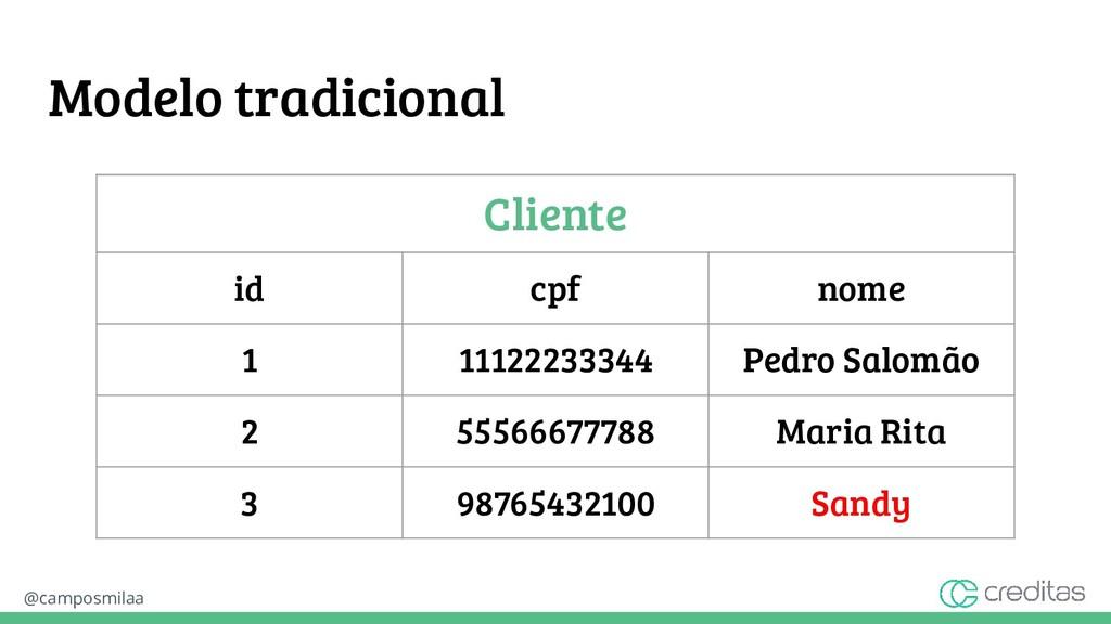 @camposmilaa Modelo tradicional Cliente id cpf ...