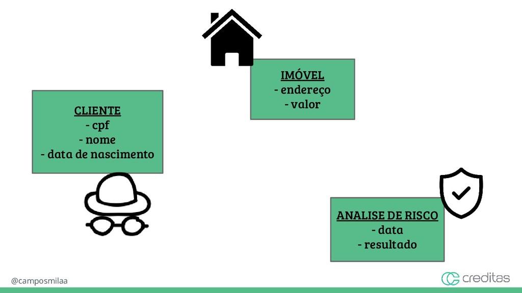 @camposmilaa ANALISE DE RISCO - data - resultad...