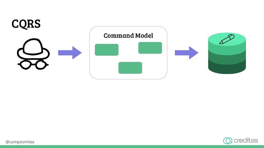 @camposmilaa CQRS Command Model