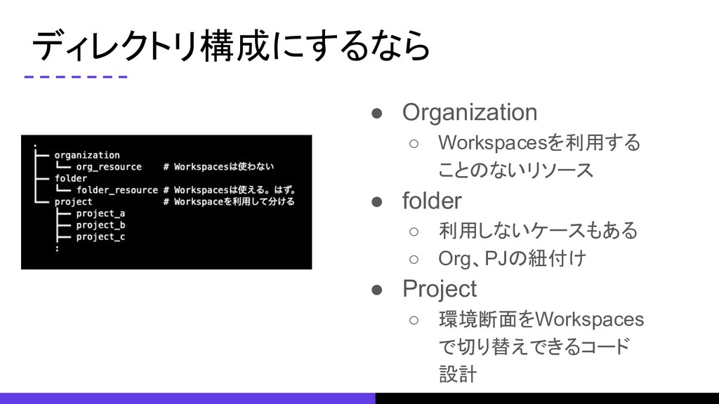 ディレクトリ構成にするなら ● Organization ○ Workspacesを利用する ...