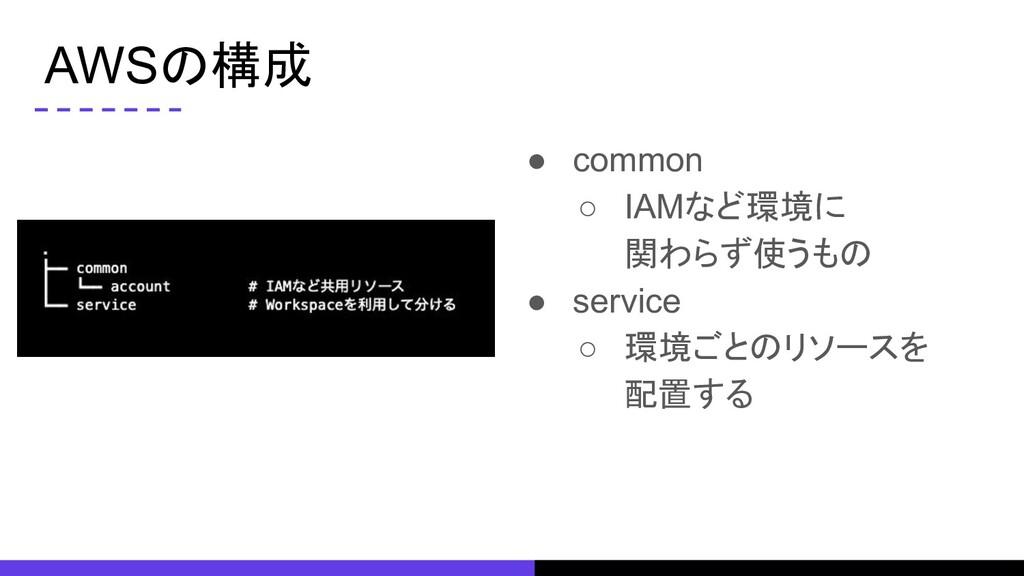 AWSの構成 ● common ○ IAMなど環境に 関わらず使うもの ● service ○...