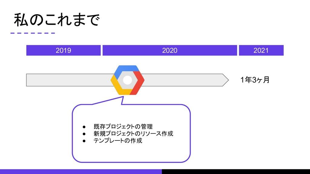 私のこれまで 2019 2020 2021 1年3ヶ月 ● 既存プロジェクトの管理 ● 新規プ...
