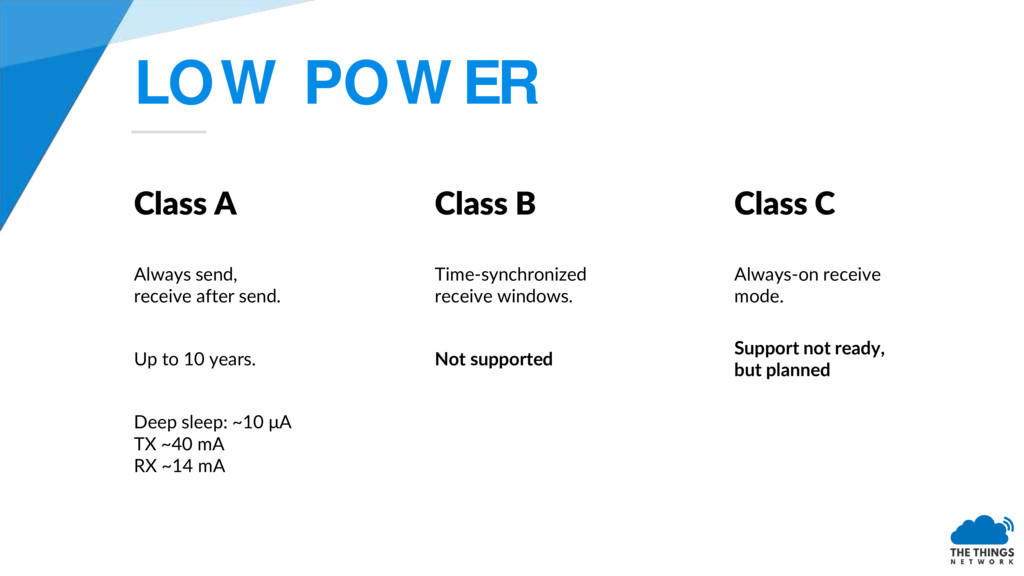 LOW POWER Class A Class B Class C Always send, ...