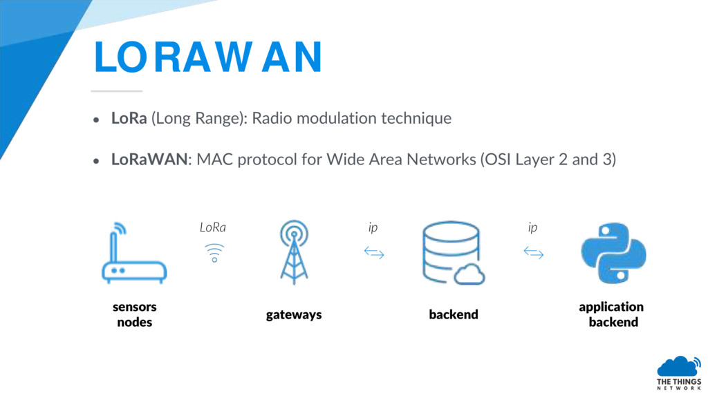 LORAWAN • LoRa (Long Range): Radio modulation t...
