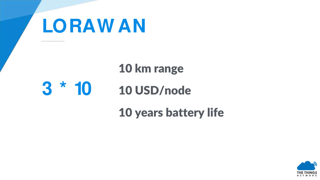 LORAWAN 3 * 10 10 km range 10 USD/node 10 years...