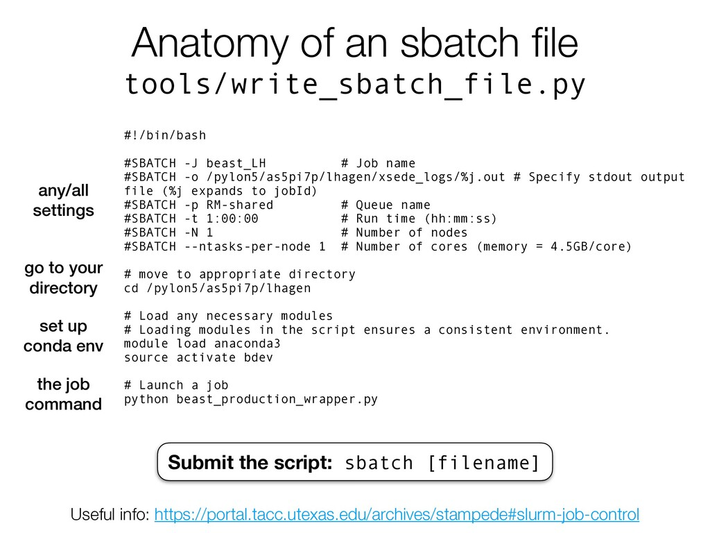 Anatomy of an sbatch file tools/write_sbatch_fil...