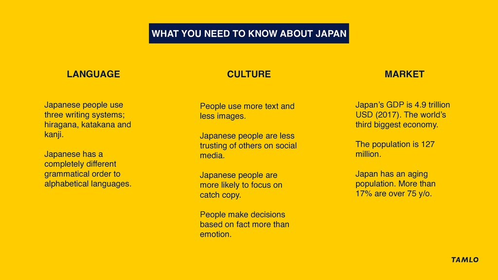 WHAT YOU NEED TO KNOW ABOUT JAPAN LANGUAGE Japa...