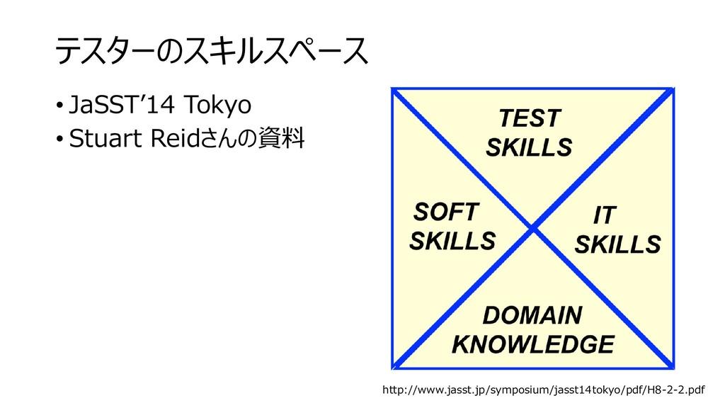 テスターのスキルスペース • JaSST'14 Tokyo • Stuart Reidさんの資...