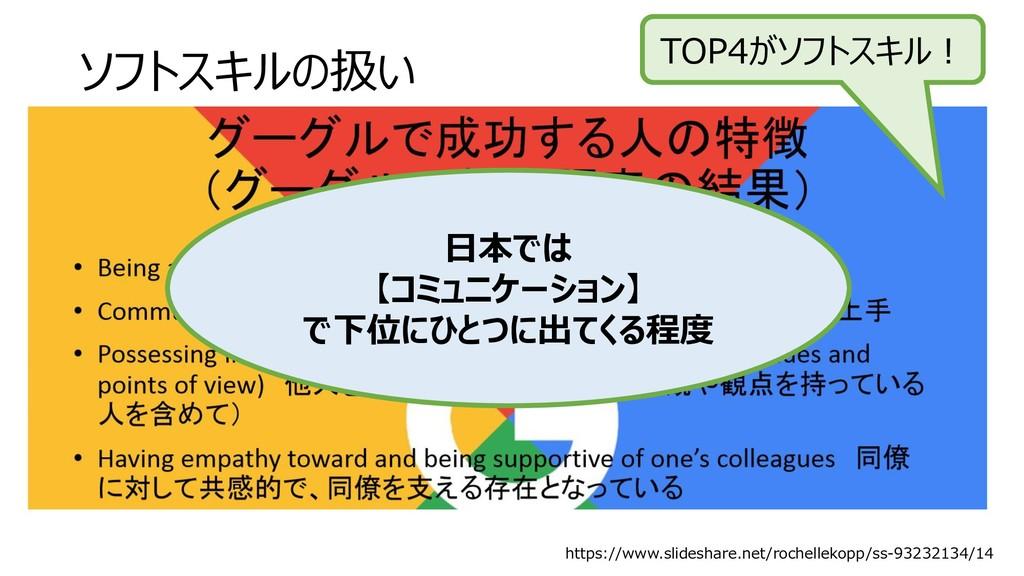 ソフトスキルの扱い TOP4がソフトスキル! 日本では 【コミュニケーション】 で下位にひとつ...
