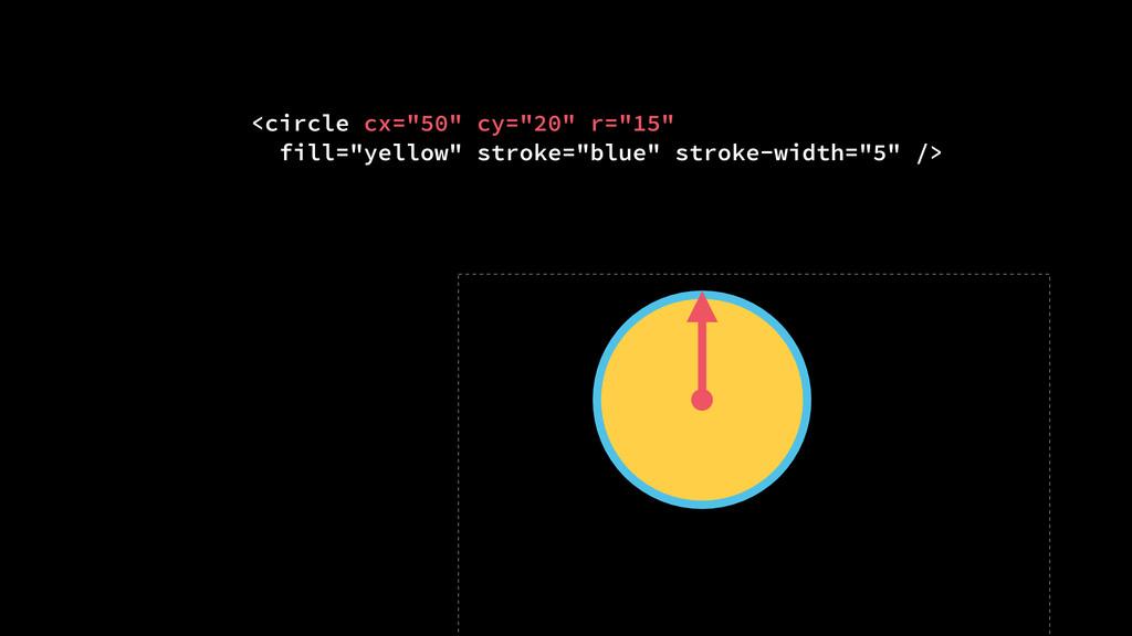 "<circle cx=""50"" cy=""20"" r=""15"" fill=""yellow"" st..."