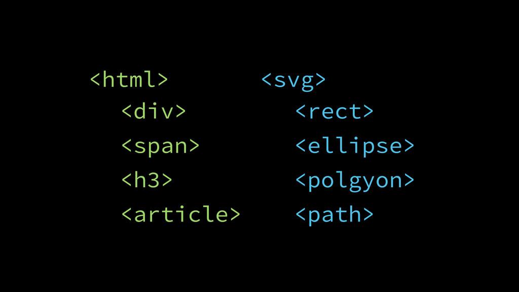 <svg> <rect> <ellipse> <polgyon> <path> <div> <...