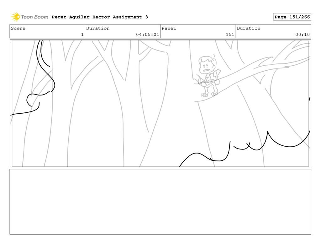 Scene 1 Duration 04:05:01 Panel 151 Duration 00...