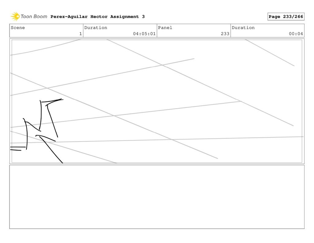 Scene 1 Duration 04:05:01 Panel 233 Duration 00...