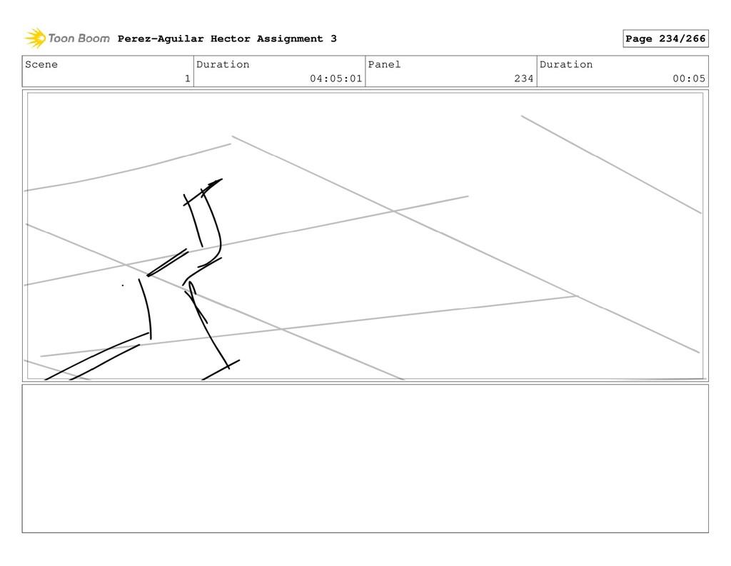 Scene 1 Duration 04:05:01 Panel 234 Duration 00...