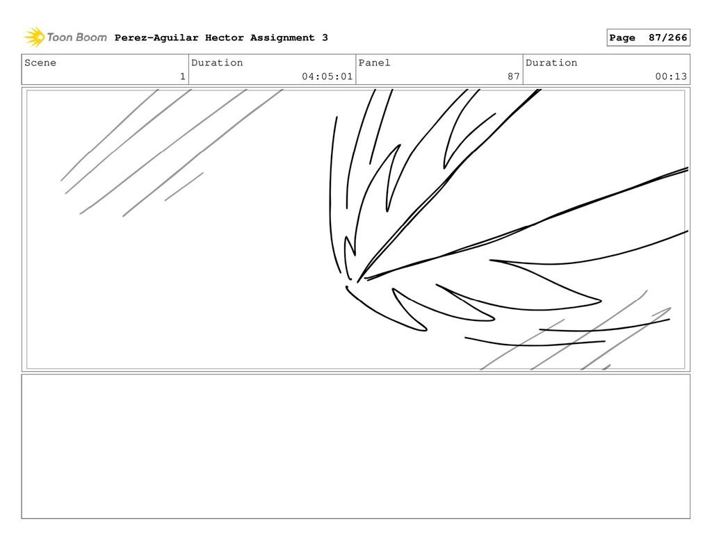 Scene 1 Duration 04:05:01 Panel 87 Duration 00:...