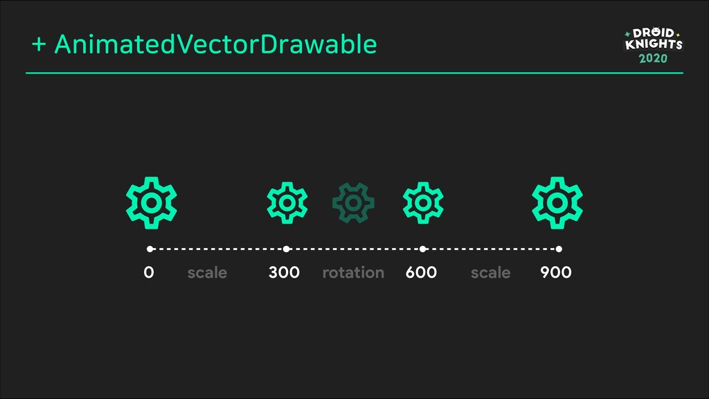 + AnimatedVectorDrawable 300 600 900 rotation 0...