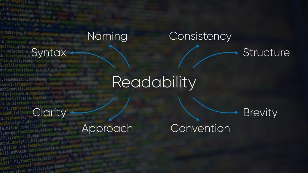 Readability Structure Consistency Brevity Conve...