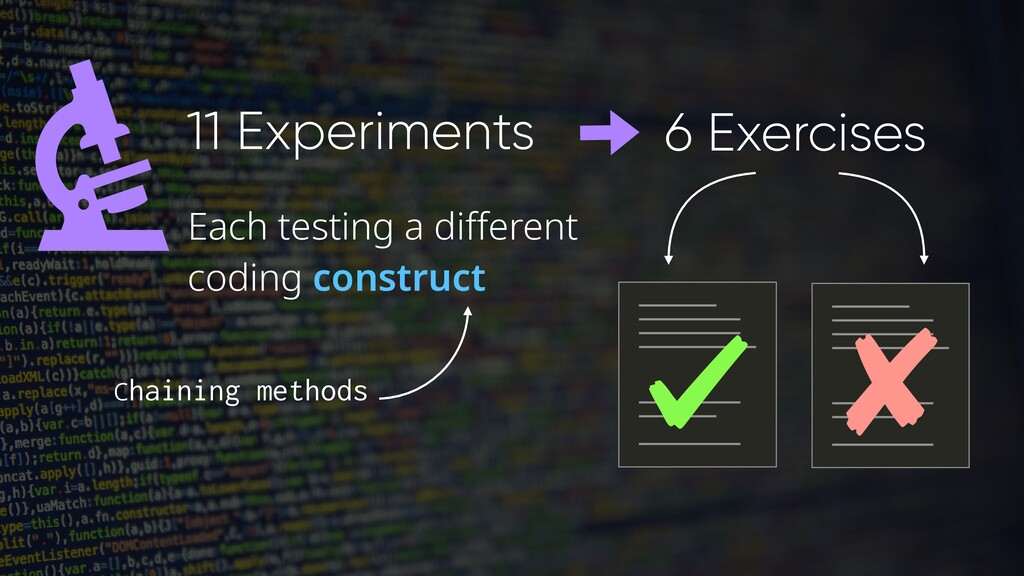 11 Experiments Each testing a different coding ...