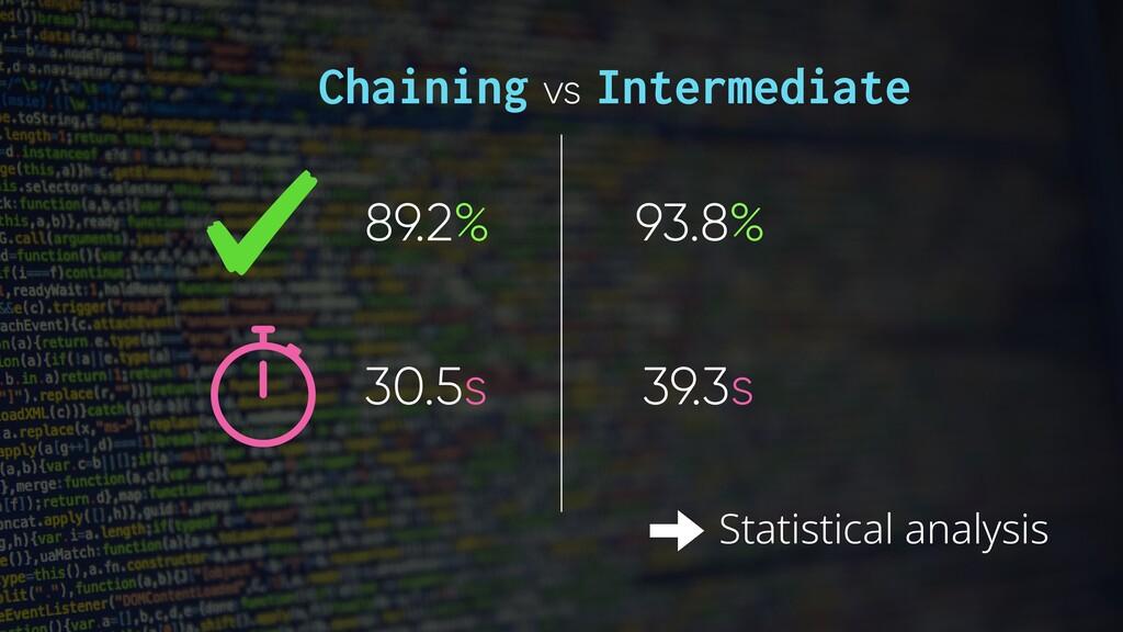 Chaining vs Intermediate 89.2% 93.8% 30.5s 39.3...