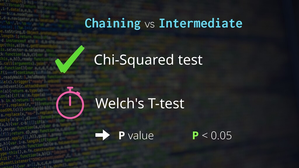 Chi-Squared test Welch's T-test P value P < 0.0...