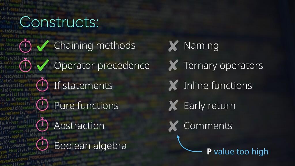 Constructs: Chaining methods Operator precedenc...
