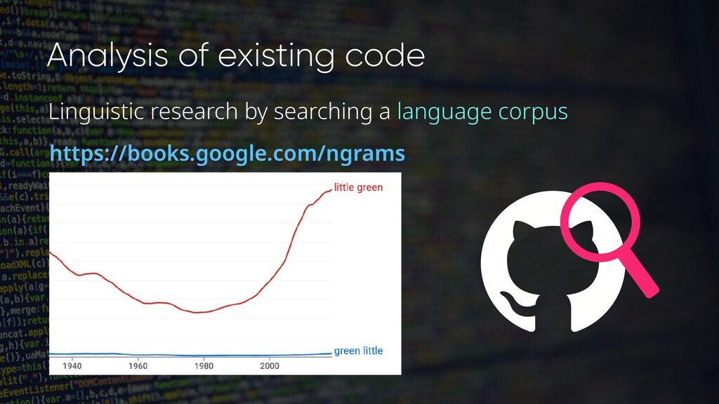 Analysis of existing code Linguistic research b...