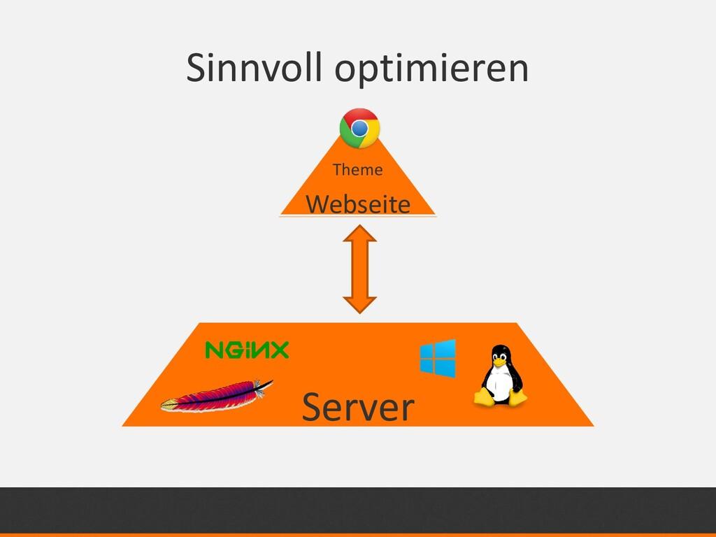 Sinnvoll optimieren Webseite PHP + MySQL Server...