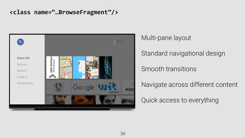 Multi-pane layout Standard navigational design ...