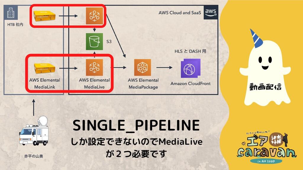 SINGLE_PIPELINE しか設定できないのでMediaLive が2つ必要です 動画配信