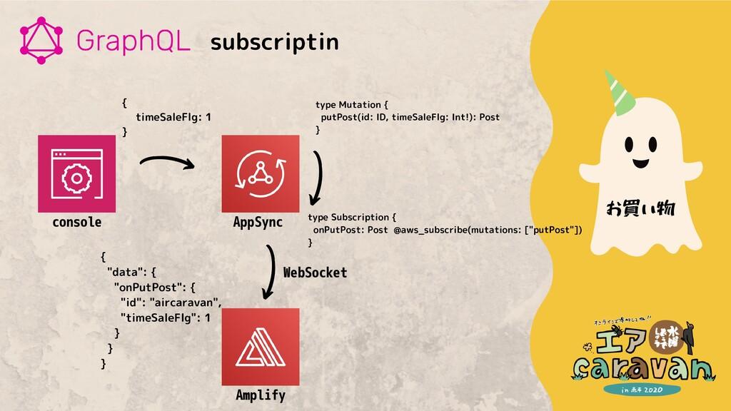 subscriptin お買い物 console AppSync Amplify {   ti...