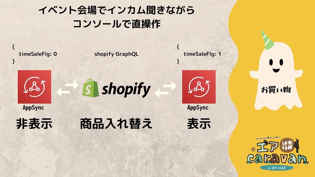 AppSync AppSync お買い物 {   timeSaleFlg: 0 } {   t...