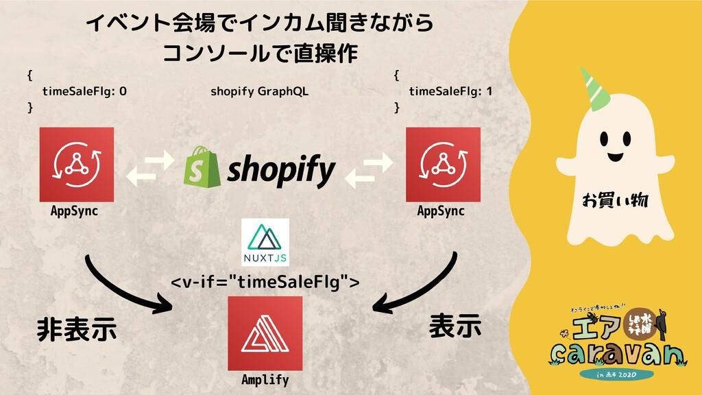 AppSync AppSync Amplify お買い物 {   timeSaleFlg: 0...