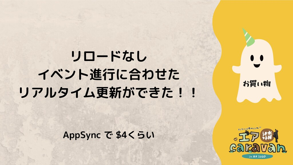 お買い物 リロードなし イベント進行に合わせた リアルタイム更新ができた!! AppSync ...
