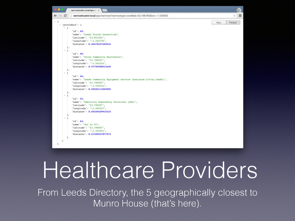 Healthcare Providers From Leeds Directory, the ...