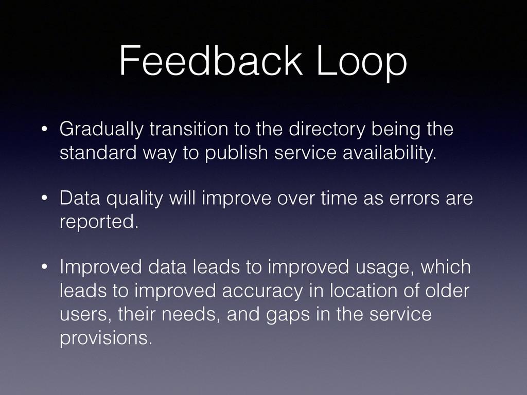 Feedback Loop • Gradually transition to the dir...