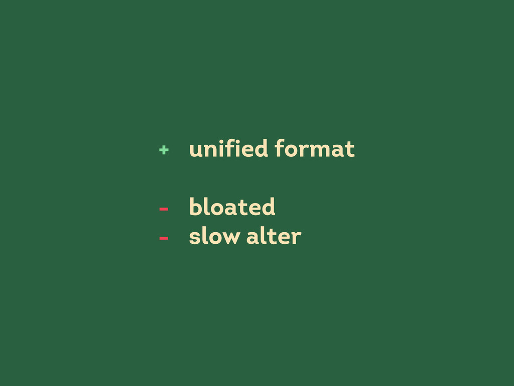 unified format bloated slow alter + - -