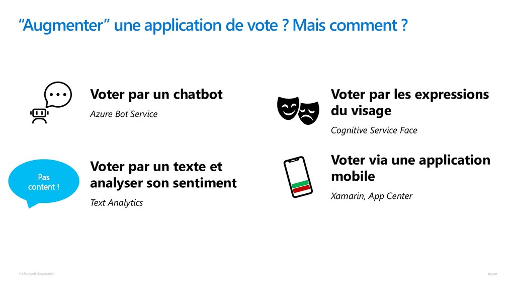 © Microsoft Corporation Voter par un chatbot Az...