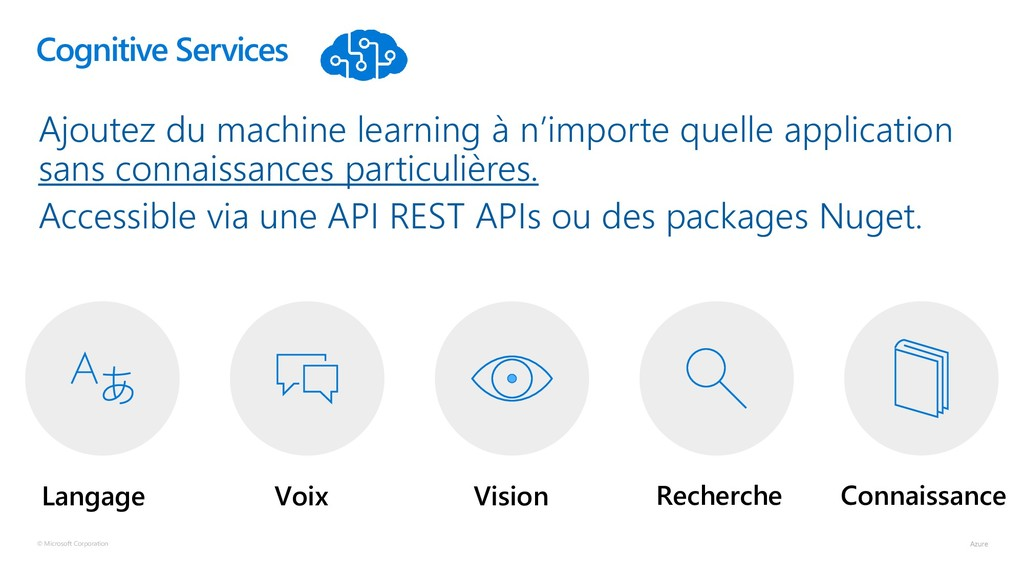 © Microsoft Corporation Cognitive Services Ajou...