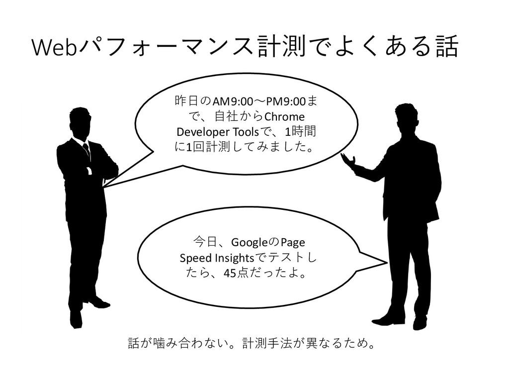 Webパフォーマンス計測でよくある話 昨日のAM9:00~PM9:00ま で、自社からChro...