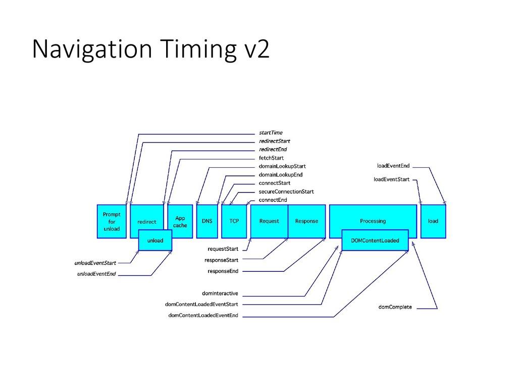Navigation Timing v2