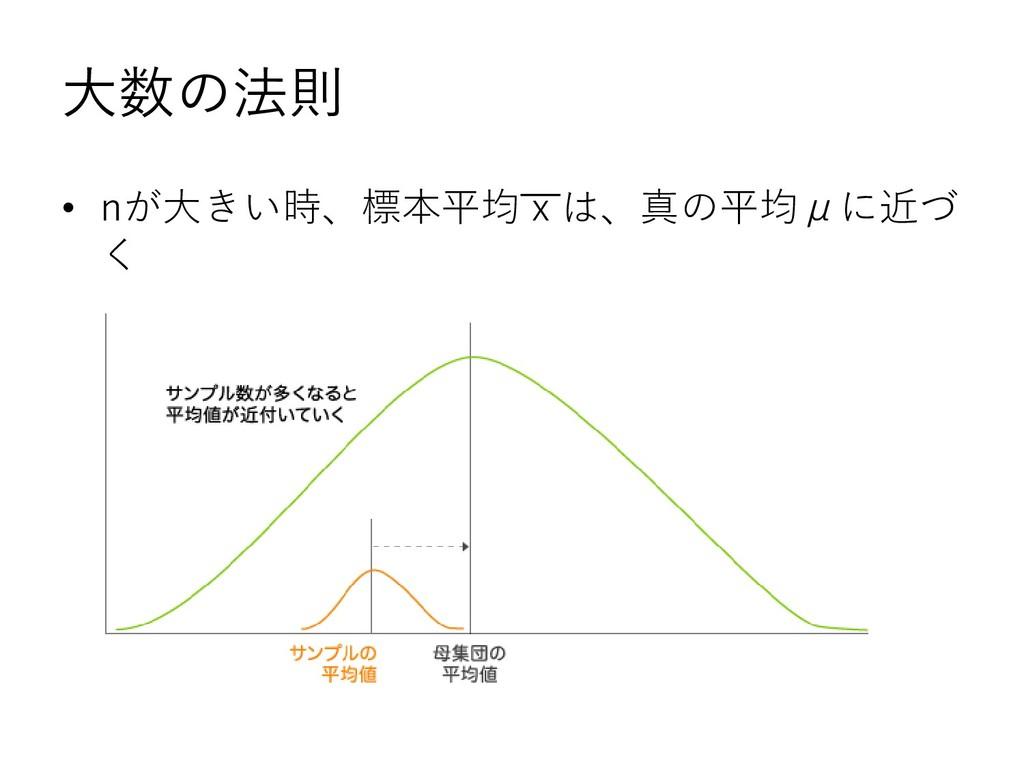 大数の法則 • nが大きい時、標本平均xは、真の平均μに近づ く