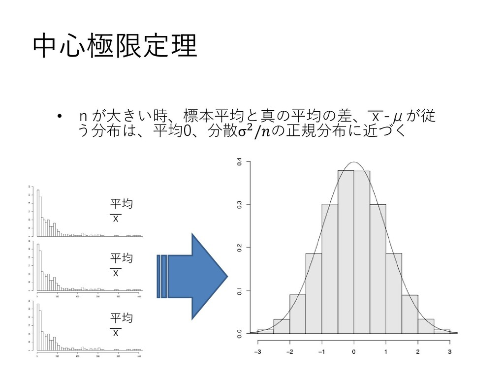 中心極限定理 • nが大きい時、標本平均と真の平均の差、x-μが従 う分布は、平均0、分散σ2...
