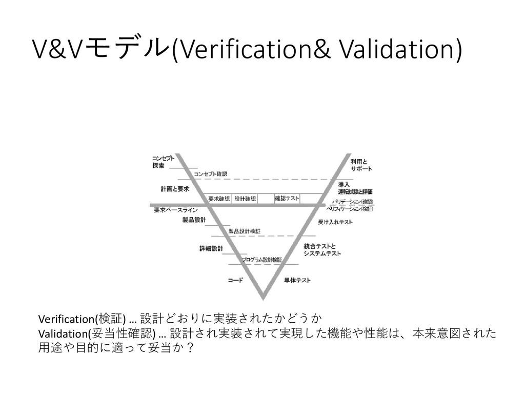 V&Vモデル(Verification& Validation) Verification(検...