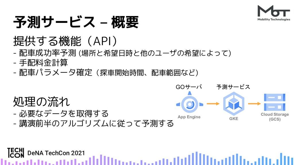 予測サービス – 概要 提供する機能(API) - 配車成功率予測 (場所と希望日時と他のユー...