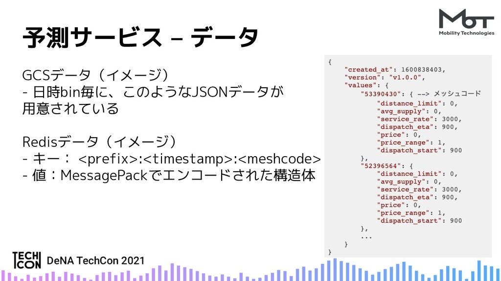 予測サービス – データ GCSデータ(イメージ) - 日時bin毎に、このようなJSONデー...