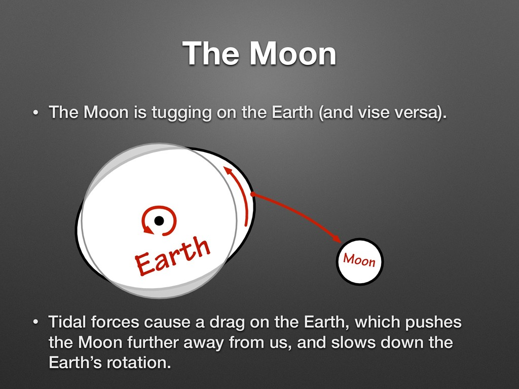 The Moon • The Moon is tugging on the Earth (an...