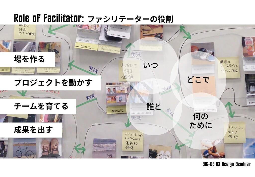 Role of F^cilit^tor: SIG-DE UX Design Semin^r